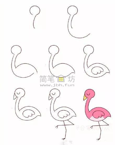 怎么画小鸟?8种可爱的小鸟简笔画画法教程(2)