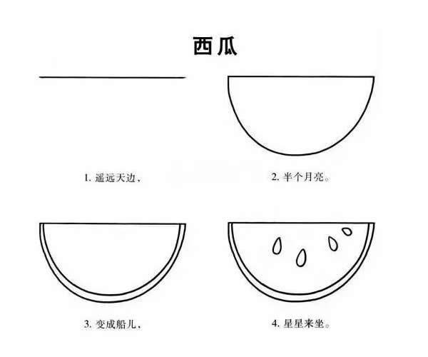 幼儿简笔画西瓜的画法步骤教程(1)